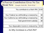 a post tax contribution gives no tax break now example roth ira roth 401 k