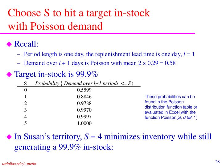 Choose S to hit a target in-stock