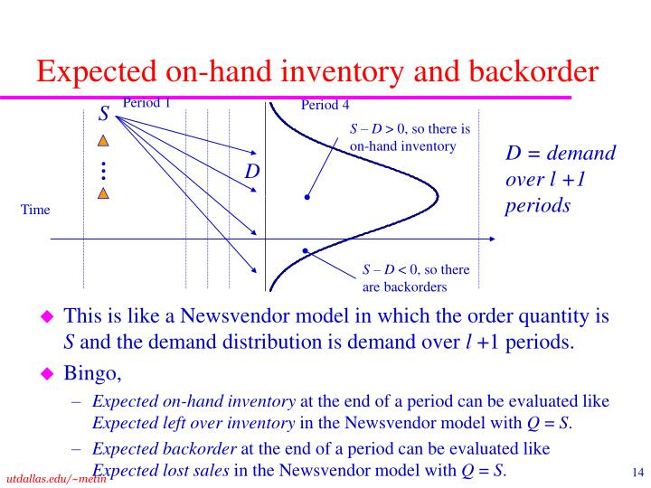 Expected on-hand inventory and backorder