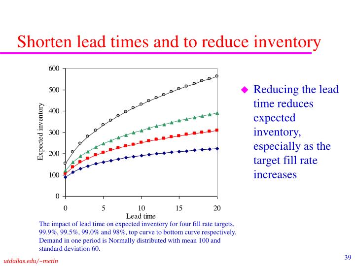 Shorten lead times and to reduce inventory