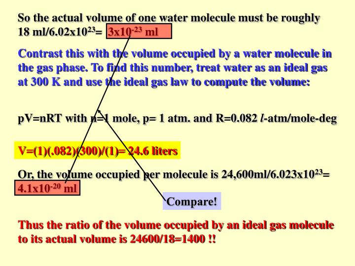 So the actual volume of one water molecule must be roughly