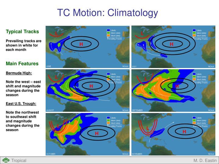 TC Motion: Climatology