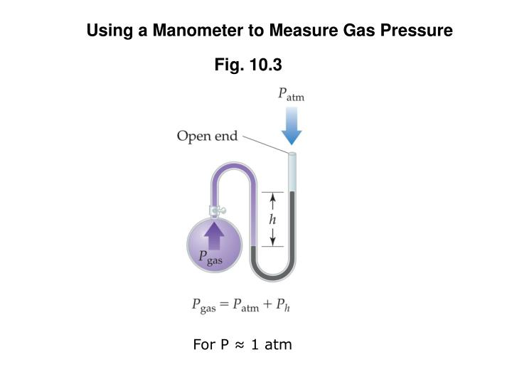 Using a Manometer to Measure Gas Pressure