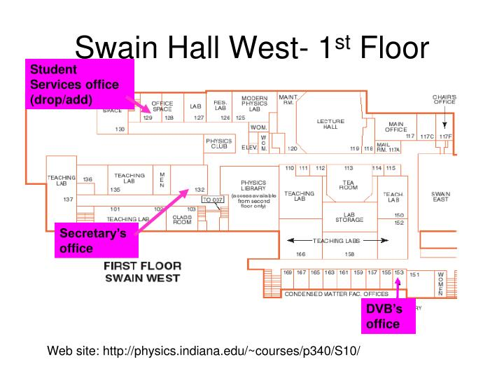 swain hall west 1 st floor n.