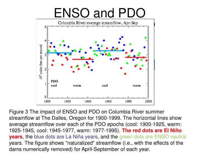 ENSO and PDO