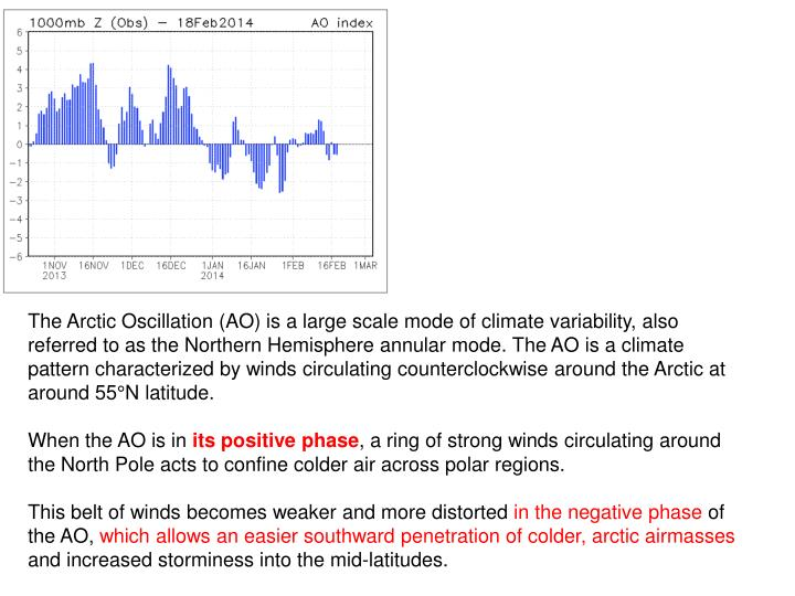 The Arctic Oscillation (AO) is a large scale mode of climate variability, also referred to as the Northern Hemisphere annular mode. The AO is a climate pattern characterized by winds circulating counterclockwise around the Arctic at around 55°N latitude.