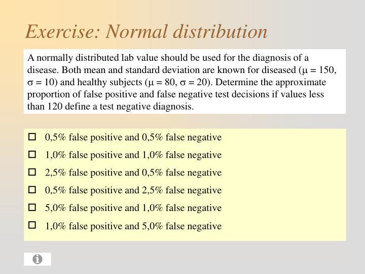 0,5% false positive and 0,5% false negative