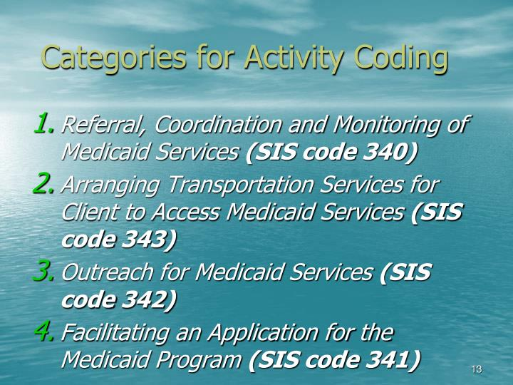 Categories for Activity Coding