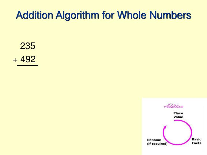 addition algorithm for whole numbers n.