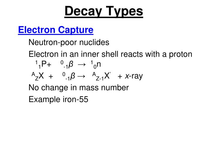 Decay Types