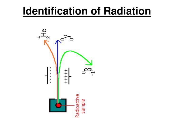 Identification of radiation