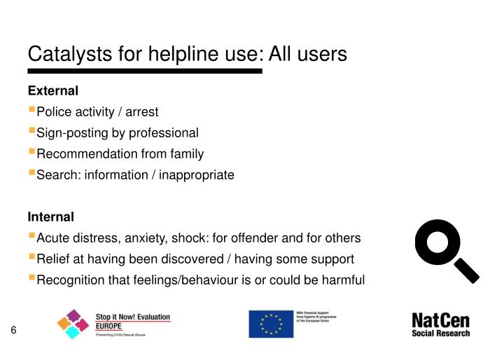 Catalysts for helpline use: All users
