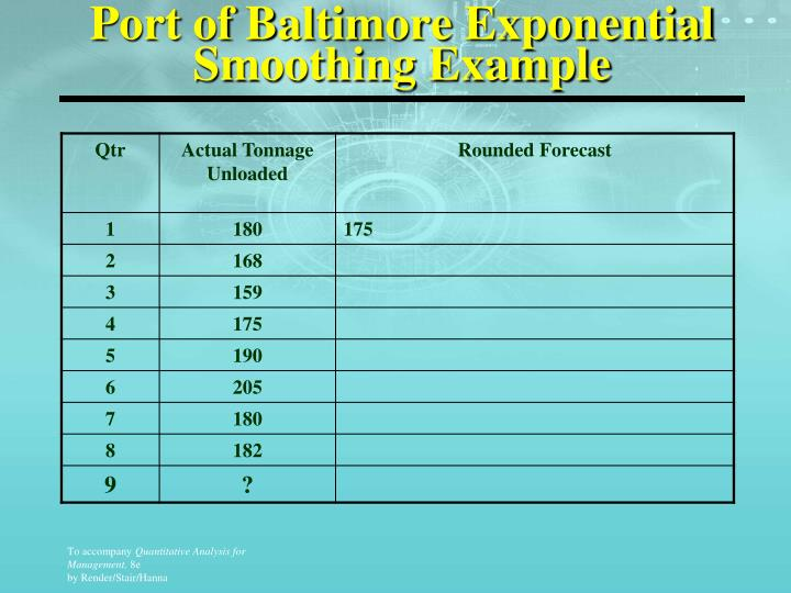 port of baltimore exponential smoothing example n.