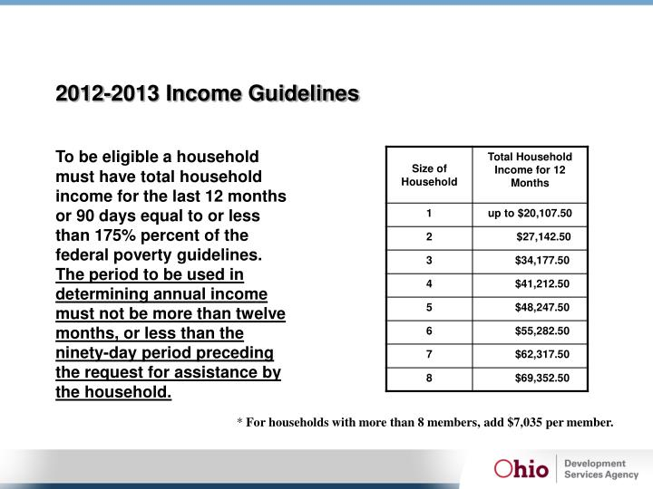2012-2013 Income Guidelines