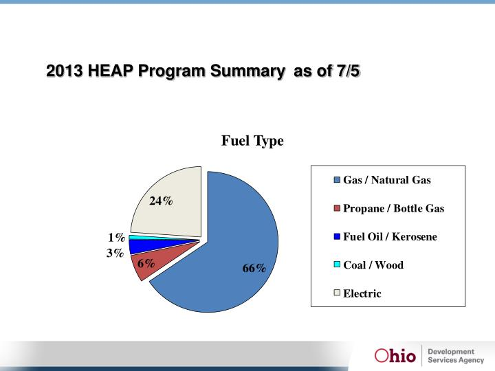 2013 HEAP Program Summaryas of 7/5