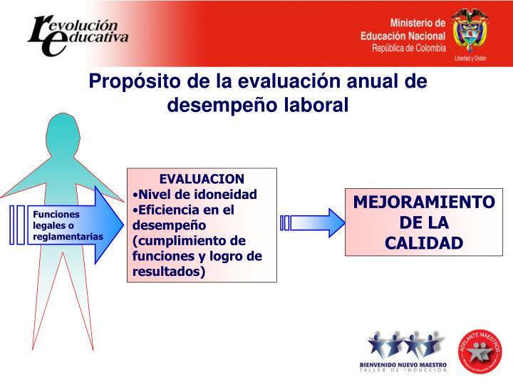 Propósito de la evaluación anual de desempeño laboral