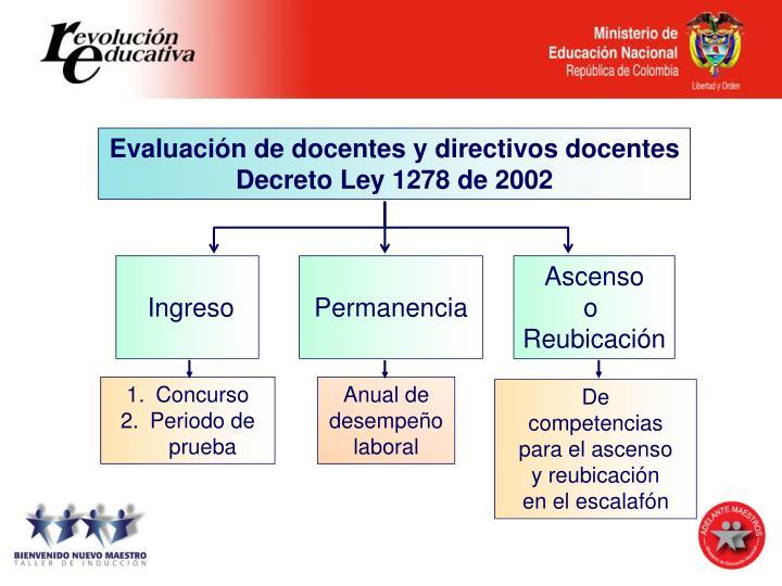 Evaluación de docentes y directivos docentes