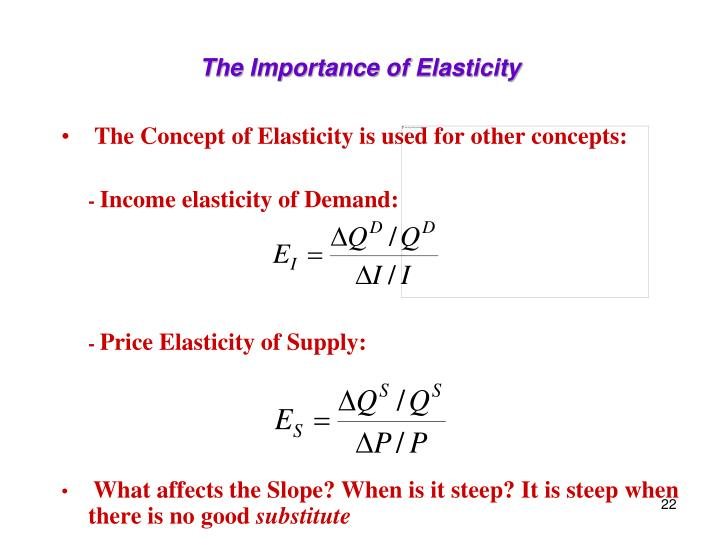 concept of elasticity The price elasticity of demand: concept: the demand function can be written as q x d = f (p x) this simply means that the quantity demanded of good x.
