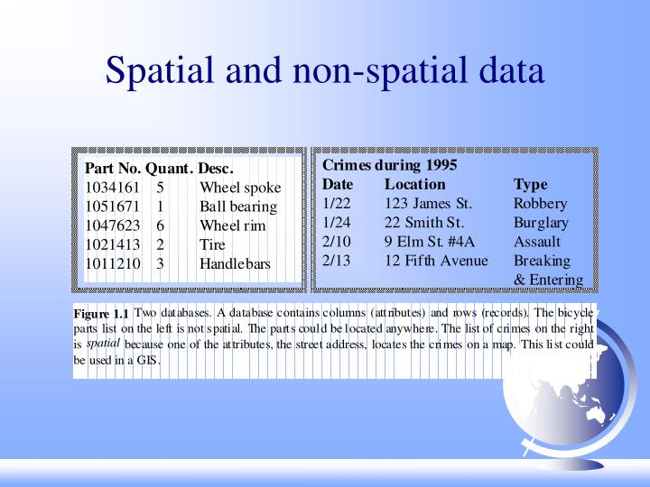 Spatial and non spatial data