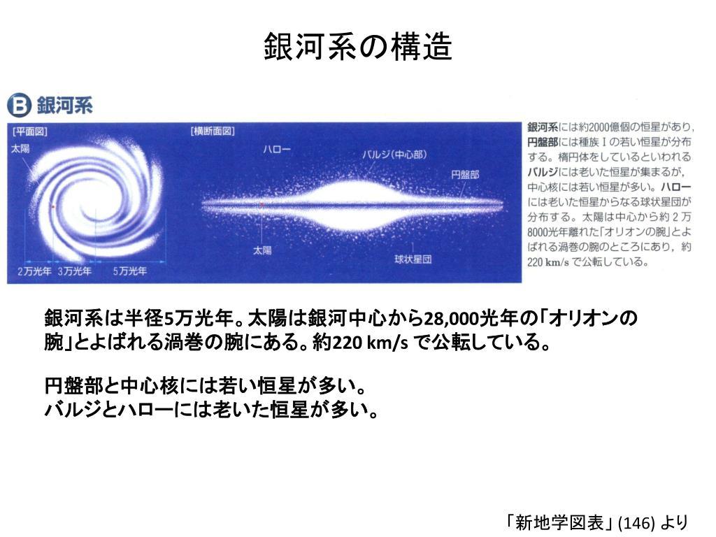 第3回  銀河 系と宇宙の広がり 山﨑孝治: yamazaki@ees.hokudai.ac.jp - PowerPoint PPT Presentation