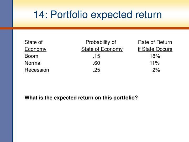 14: Portfolio expected return