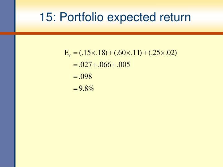15: Portfolio expected return