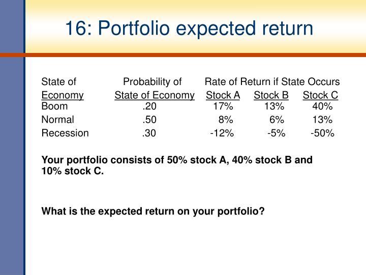 16: Portfolio expected return
