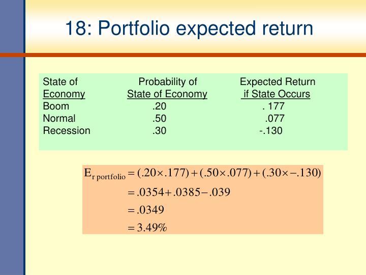18: Portfolio expected return