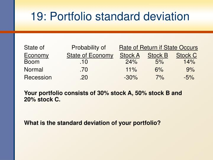 19: Portfolio standard deviation