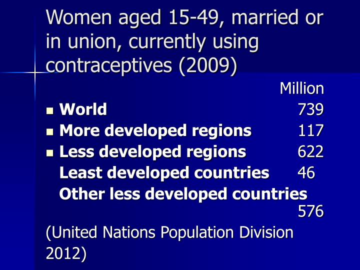 Women aged 15-49, married or in union, currently using contraceptives (2009)