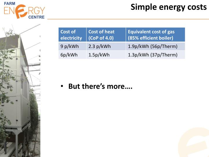 Simple energy costs