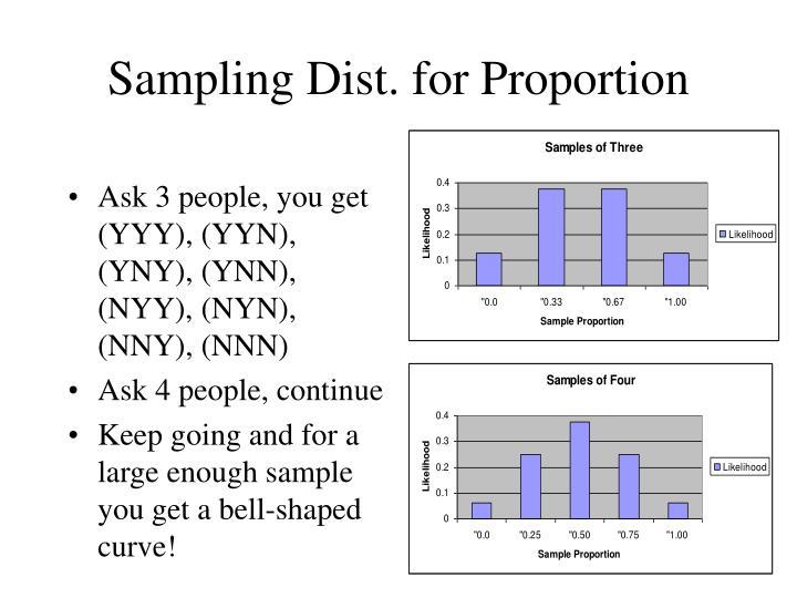 Sampling Dist. for Proportion
