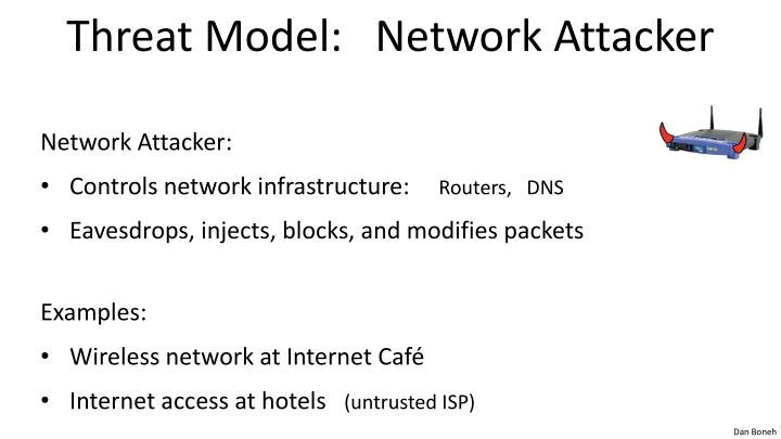 Threat model network attacker