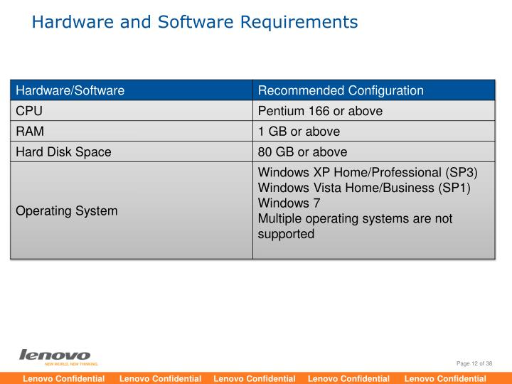 hardware and software requirements essay Software and hardware system requirements for a project software and hardware system requirements for a project chapter 5 requirement analysis  we will write a custom essay sample on software and hardware system requirements for a project or any similar topic only for you.