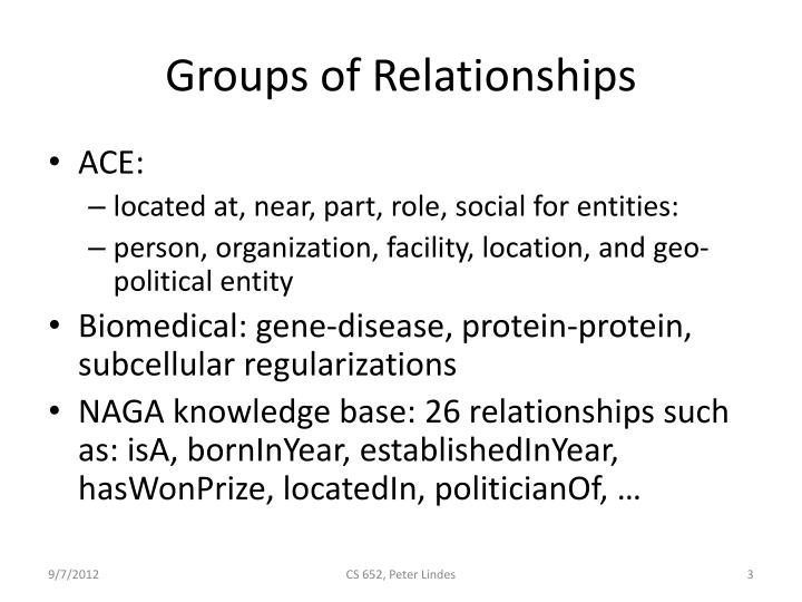 Groups of relationships