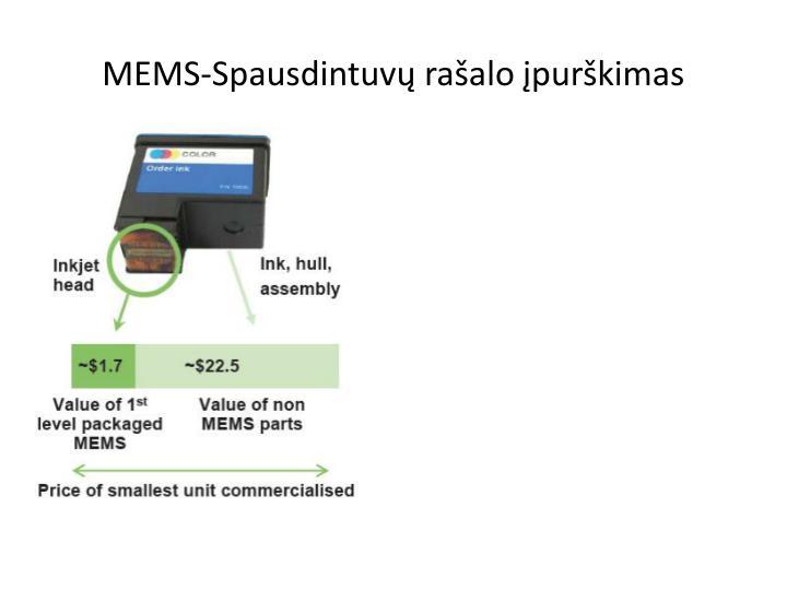 MEMS-Spausdintuvų rašalo įpurškimas