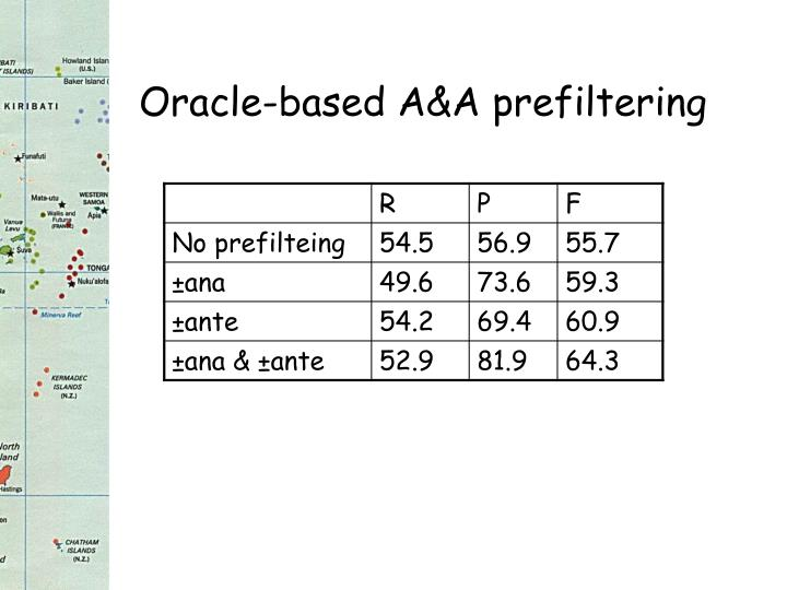 Oracle-based A&A prefiltering