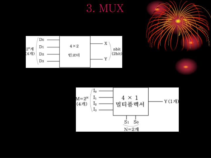 3. MUX