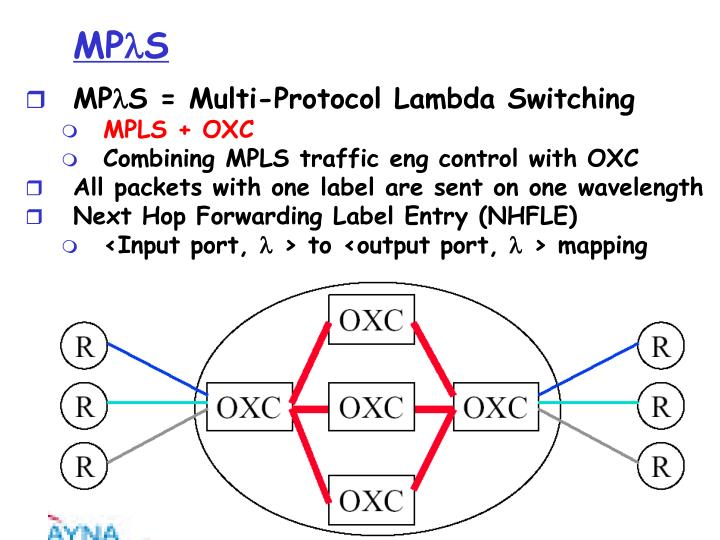 multi protocol label switching mpls essay Paper id #12584 modeling multi-protocol label switching networks in the laboratory mr jeffrey erin cole, acute systems, llc jeffrey cole is a master's of electrical engineering technology graduate from southern polytechnic state.