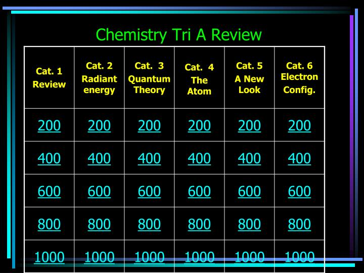 chemistry tri a review n.