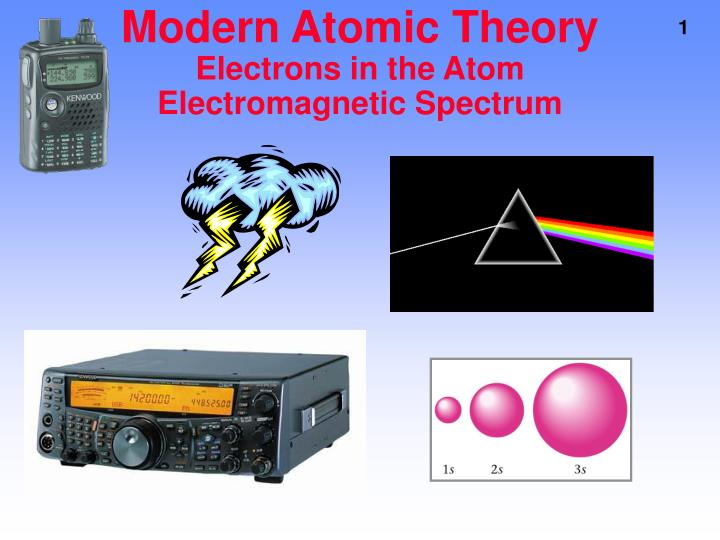 Modern atomic theory electrons in the atom electromagnetic spectrum
