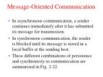 message oriented communication2