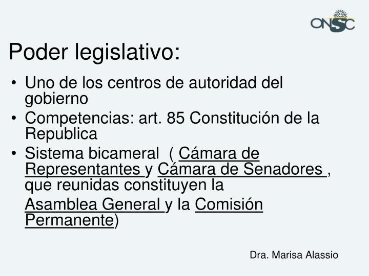 Poder legislativo: