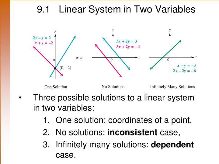 9 1 linear system in two variables