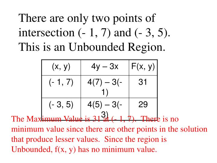 There are only two points of intersection (- 1, 7) and (- 3, 5).  This is an Unbounded Region.