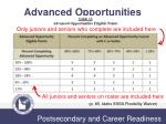 advanced opportunities1