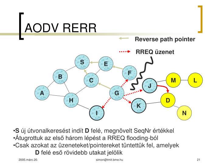 Reverse path pointer