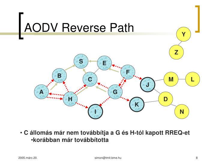 AODV Reverse Path