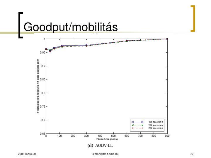 Goodput/mobili