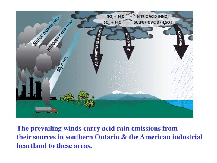 The prevailing winds carry acid rain emissions from
